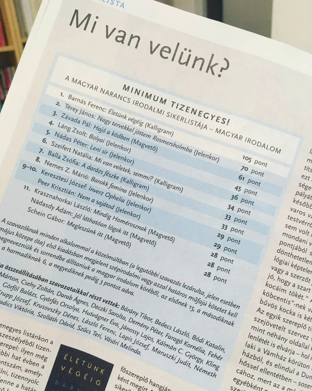A Magyar Narancs irodalmi sikerlistája - magyar irodalom